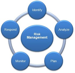 webinar, project risk management, identifying risks, assessing uncertainty, qualitative analysis, risk response strategy, create risk register, PMP PDU, PMI PDU,quantitative, risk response, qualitative, control risk, create risk register