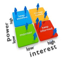 Webinar Effective Stakeholder Management